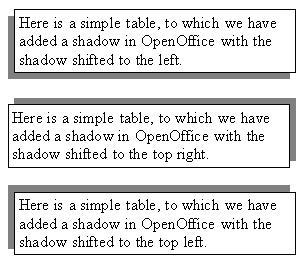 Alternate drop shadows in ODF