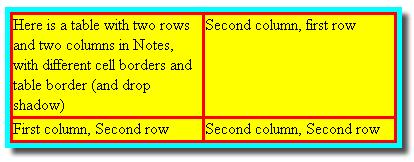 Different table border and cell borders in Notes