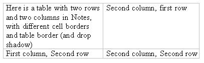 Figure 5 coped and pasted into OpenOffice