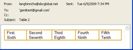 Table as created in Outlook 2003